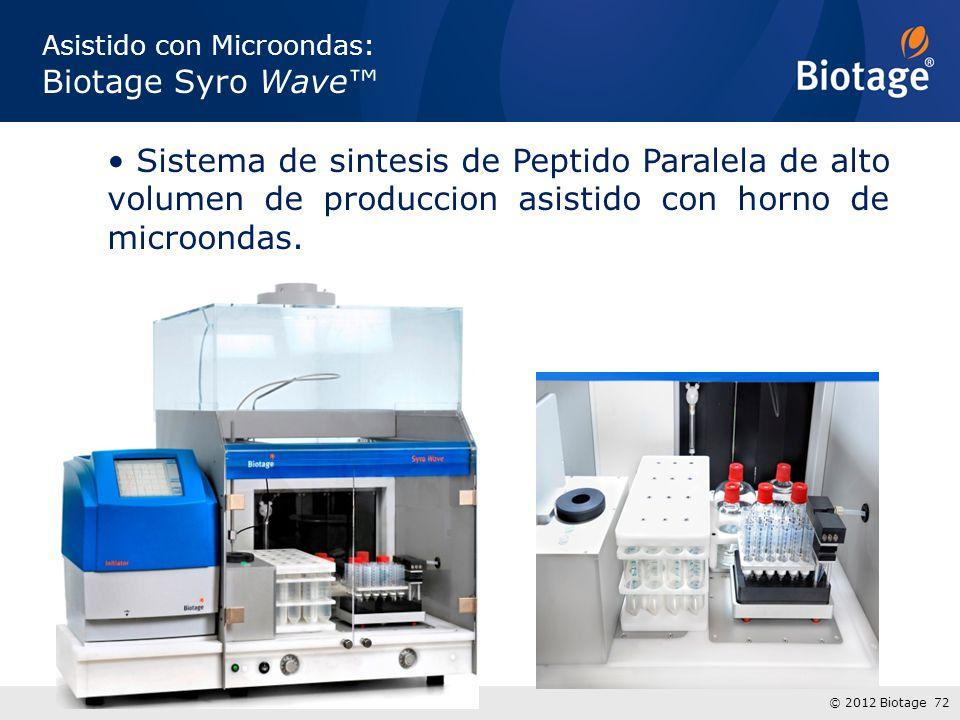 © 2012 Biotage 72 Asistido con Microondas: Biotage Syro Wave Sistema de sintesis de Peptido Paralela de alto volumen de produccion asistido con horno