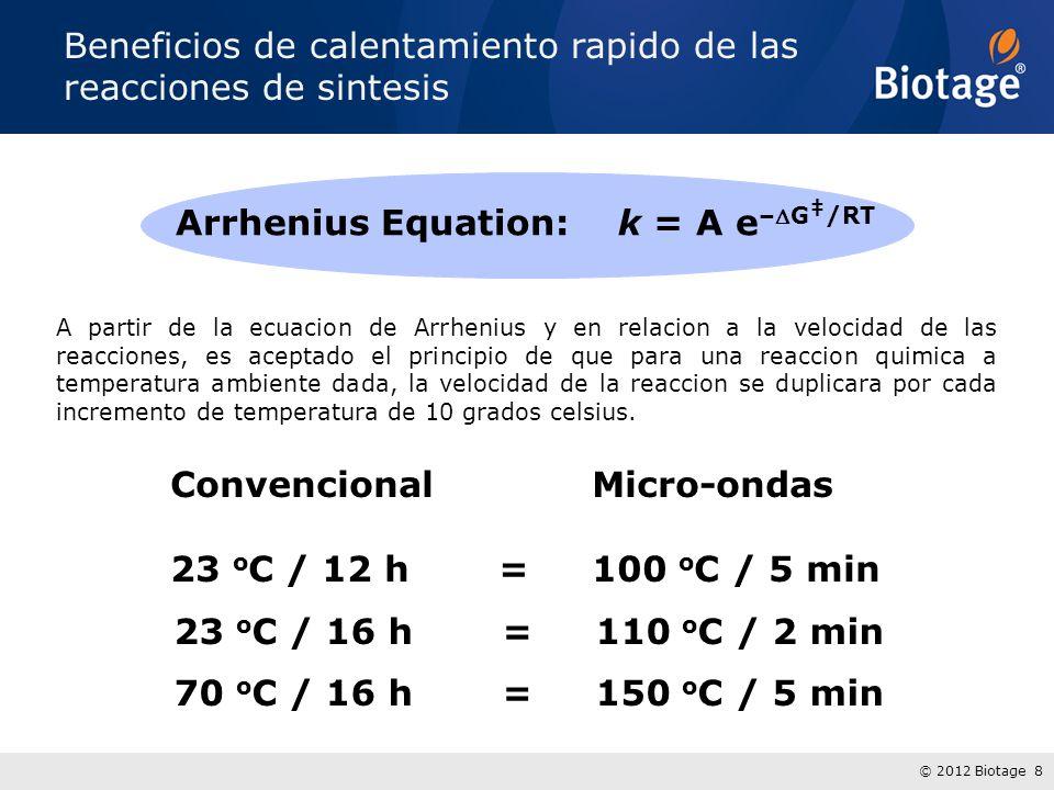 © 2012 Biotage 9 Reduccion del tiempo de ciclo de desarrollo de nuevas moleculas 9