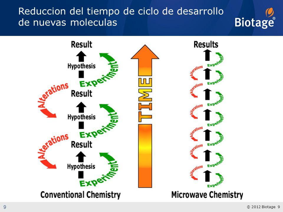 © 2012 Biotage 40 In Situ Carbonylations under air Larhed, M et al.