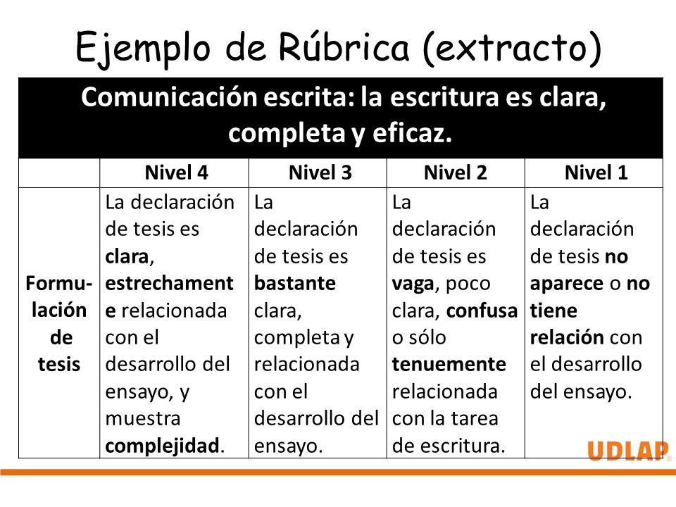 Ejemplo de Rúbrica (extracto) Comunicación escrita: la escritura es clara, completa y eficaz. Nivel 4 Nivel 3Nivel 2 Nivel 1 Formu- lación de tesis La