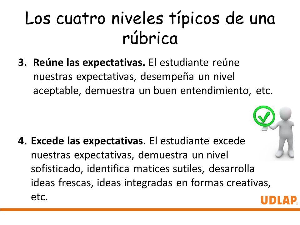 Los cuatro niveles típicos de una rúbrica 3.Reúne las expectativas. El estudiante reúne nuestras expectativas, desempeña un nivel aceptable, demuestra