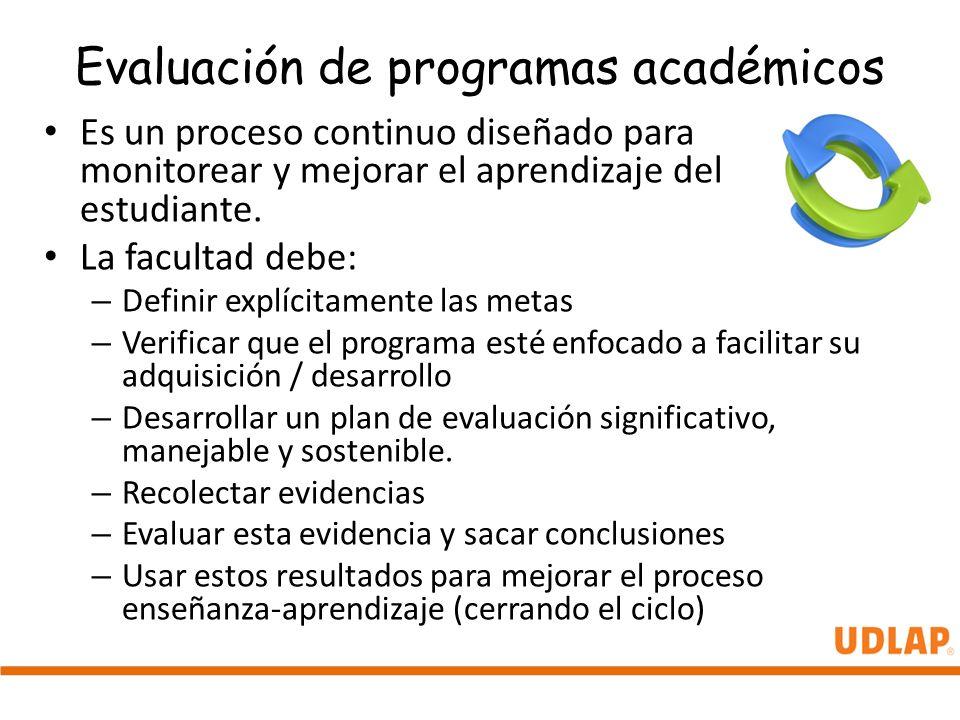 Evaluación de programas académicos Es un proceso continuo diseñado para monitorear y mejorar el aprendizaje del estudiante. La facultad debe: – Defini