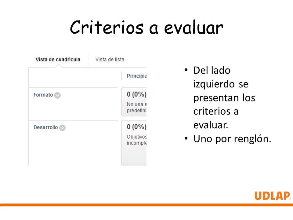Criterios a evaluar Del lado izquierdo se presentan los criterios a evaluar. Uno por renglón.