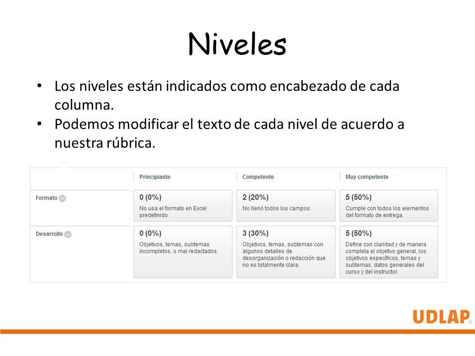 Niveles Los niveles están indicados como encabezado de cada columna. Podemos modificar el texto de cada nivel de acuerdo a nuestra rúbrica.