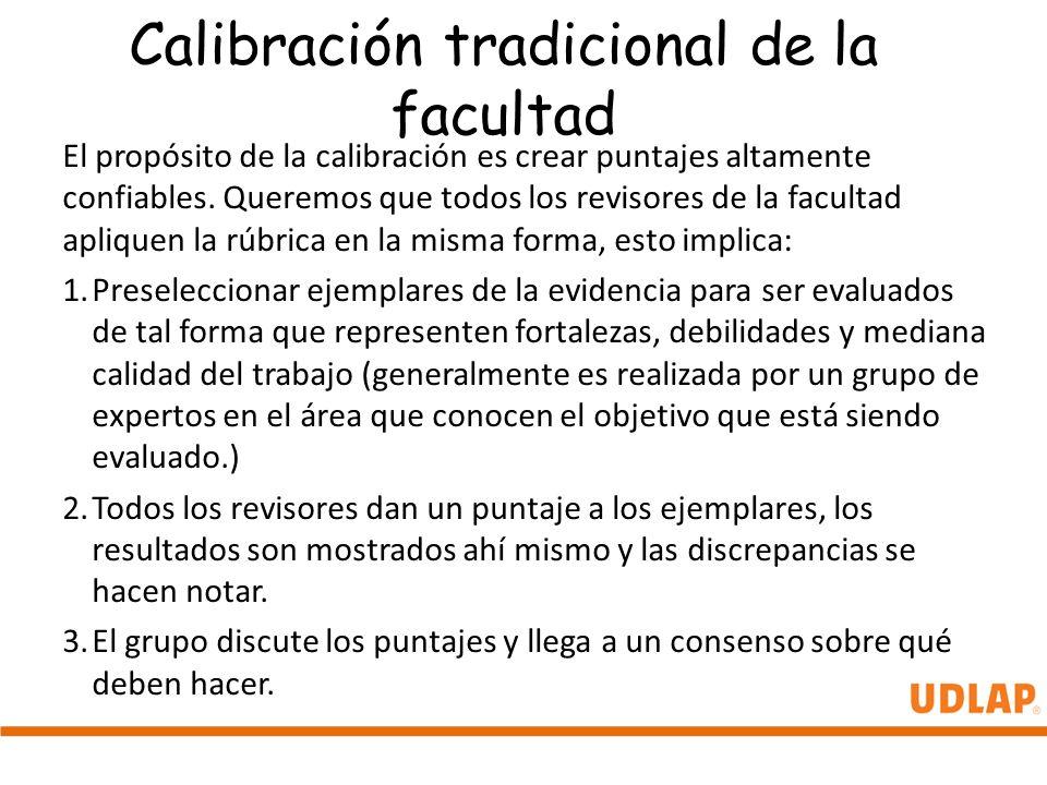 Calibración tradicional de la facultad El propósito de la calibración es crear puntajes altamente confiables. Queremos que todos los revisores de la f