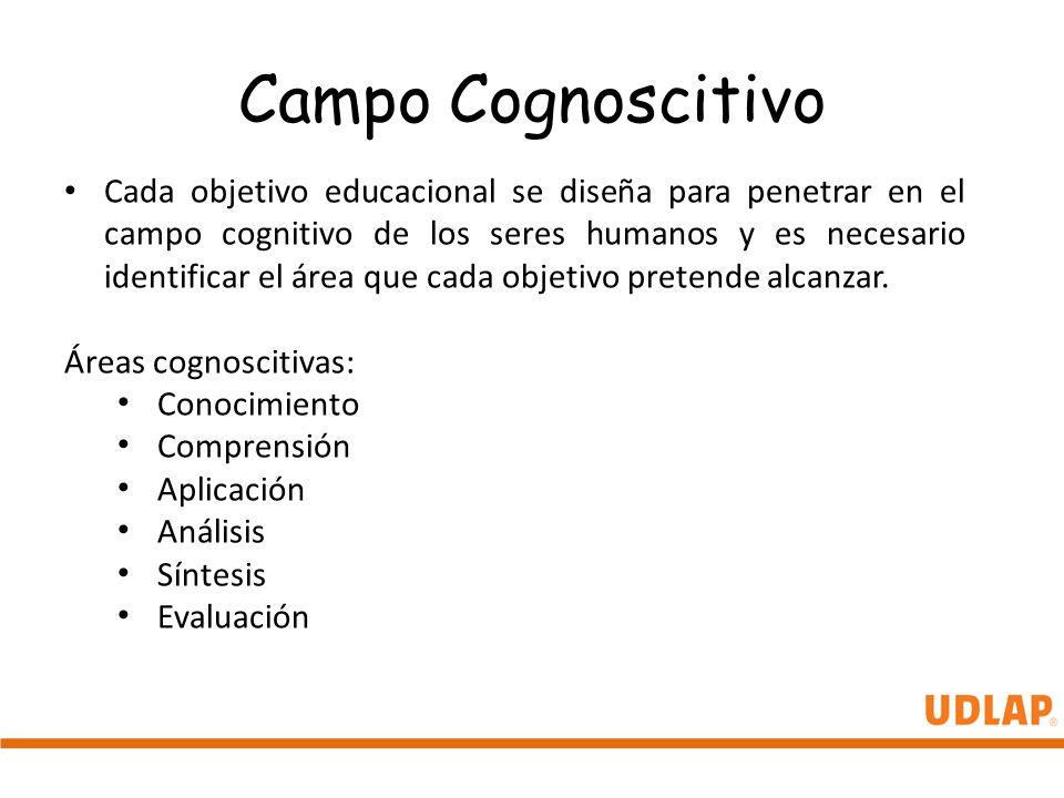 Campo Cognoscitivo Cada objetivo educacional se diseña para penetrar en el campo cognitivo de los seres humanos y es necesario identificar el área que