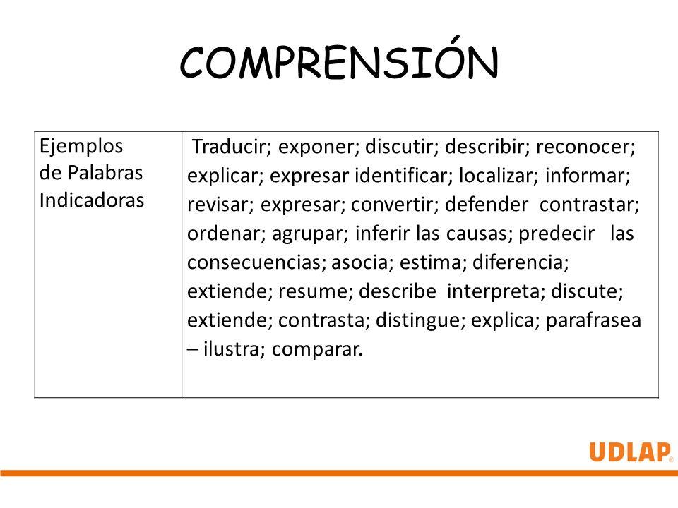 COMPRENSIÓN Ejemplos de Palabras Indicadoras Traducir; exponer; discutir; describir; reconocer; explicar; expresar identificar; localizar; informar; r