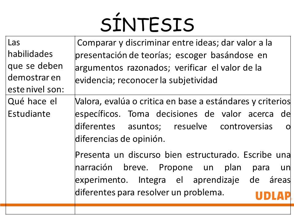 SÍNTESIS Las habilidades que se deben demostrar en este nivel son: Comparar y discriminar entre ideas; dar valor a la presentación de teorías; escoger