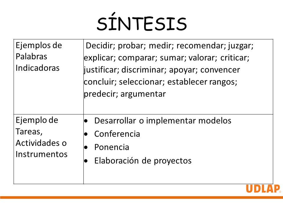 SÍNTESIS Ejemplos de Palabras Indicadoras Decidir; probar; medir; recomendar; juzgar; explicar; comparar; sumar; valorar; criticar; justificar; discri
