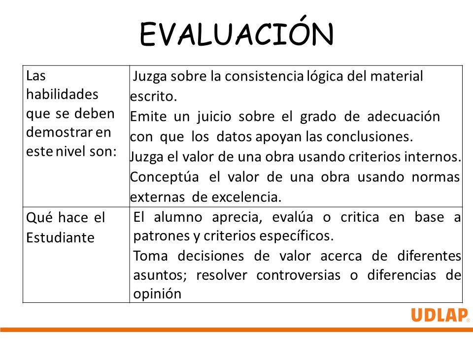 EVALUACIÓN Las habilidades que se deben demostrar en este nivel son: Juzga sobre la consistencia lógica del material escrito. Emite un juicio sobre el