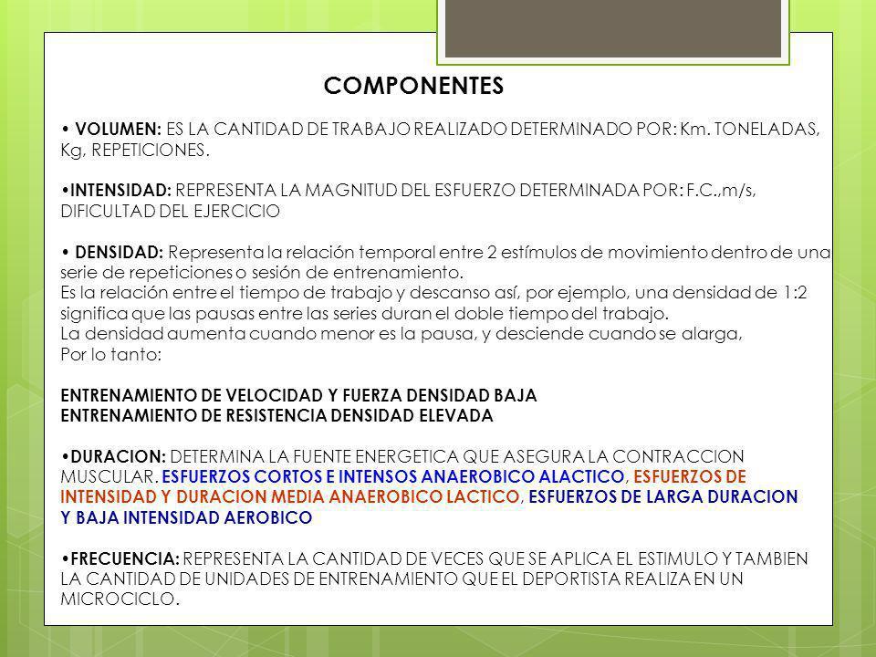 COMPONENTES VOLUMEN: ES LA CANTIDAD DE TRABAJO REALIZADO DETERMINADO POR: Km. TONELADAS, Kg, REPETICIONES. INTENSIDAD: REPRESENTA LA MAGNITUD DEL ESFU