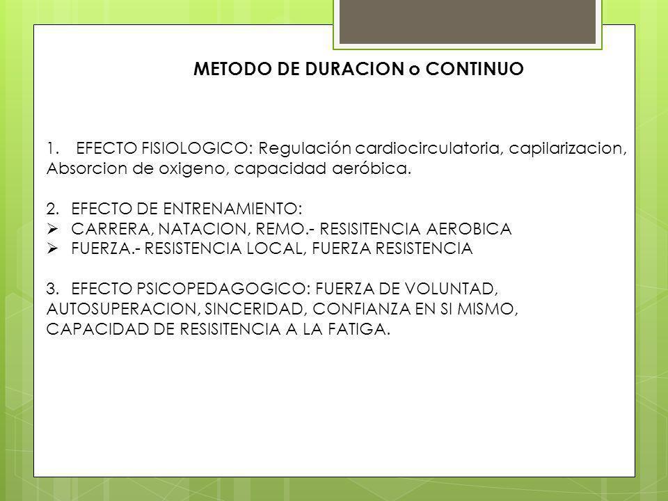 METODO DE DURACION o CONTINUO 1. EFECTO FISIOLOGICO: Regulación cardiocirculatoria, capilarizacion, Absorcion de oxigeno, capacidad aeróbica. 2.EFECTO