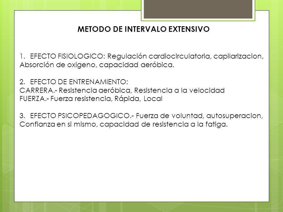 METODO DE INTERVALO EXTENSIVO 1.EFECTO FISIOLOGICO: Regulación cardiocirculatoria, capilarizacion, Absorción de oxigeno, capacidad aeróbica. 2.EFECTO