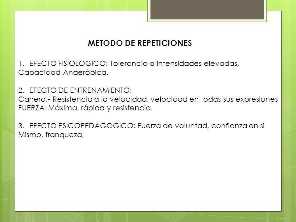 METODO DE REPETICIONES 1.EFECTO FISIOLOGICO: Tolerancia a intensidades elevadas, Capacidad Anaeróbica. 2.EFECTO DE ENTRENAMIENTO: Carrera.- Resistenci