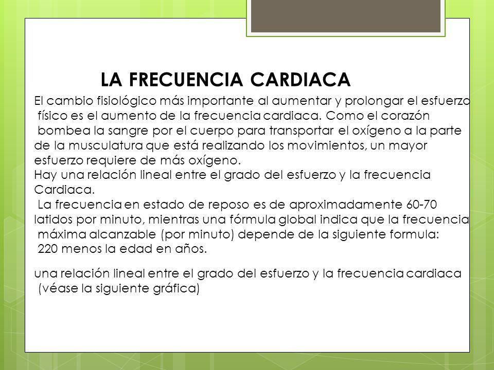 LA FRECUENCIA CARDIACA El cambio fisiológico más importante al aumentar y prolongar el esfuerzo físico es el aumento de la frecuencia cardiaca.