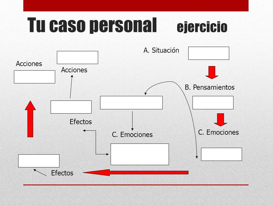Tu caso personal ejercicio A. Situación B. Pensamientos C. Emociones Efectos Acciones C. Emociones Efectos Acciones