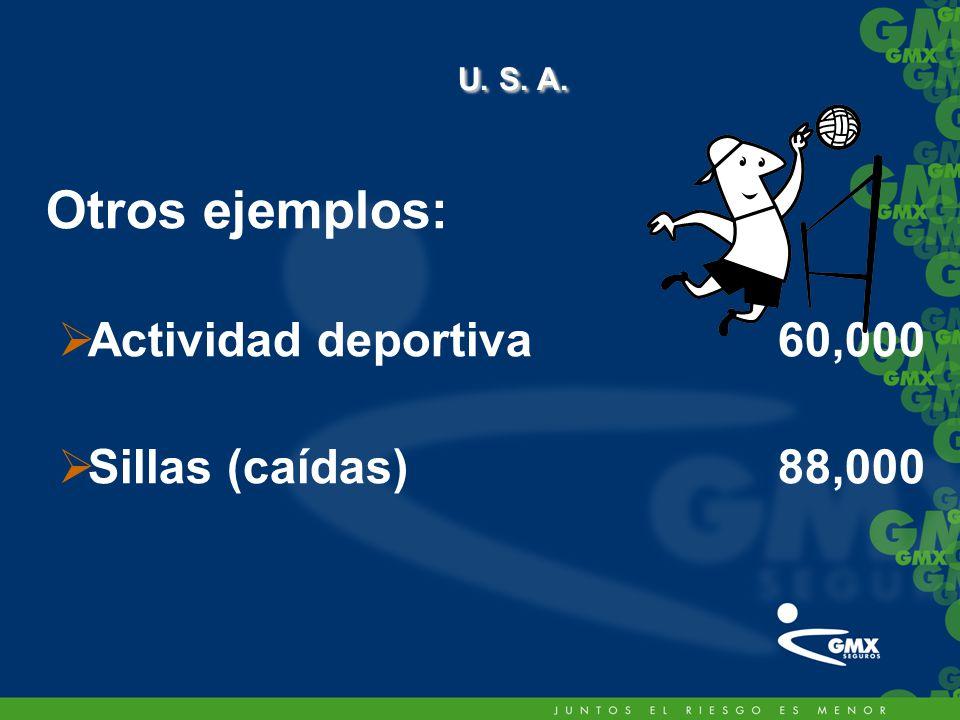 Otros ejemplos: Actividad deportiva 60,000 Sillas (caídas) 88,000 U. S. A. U. S. A.