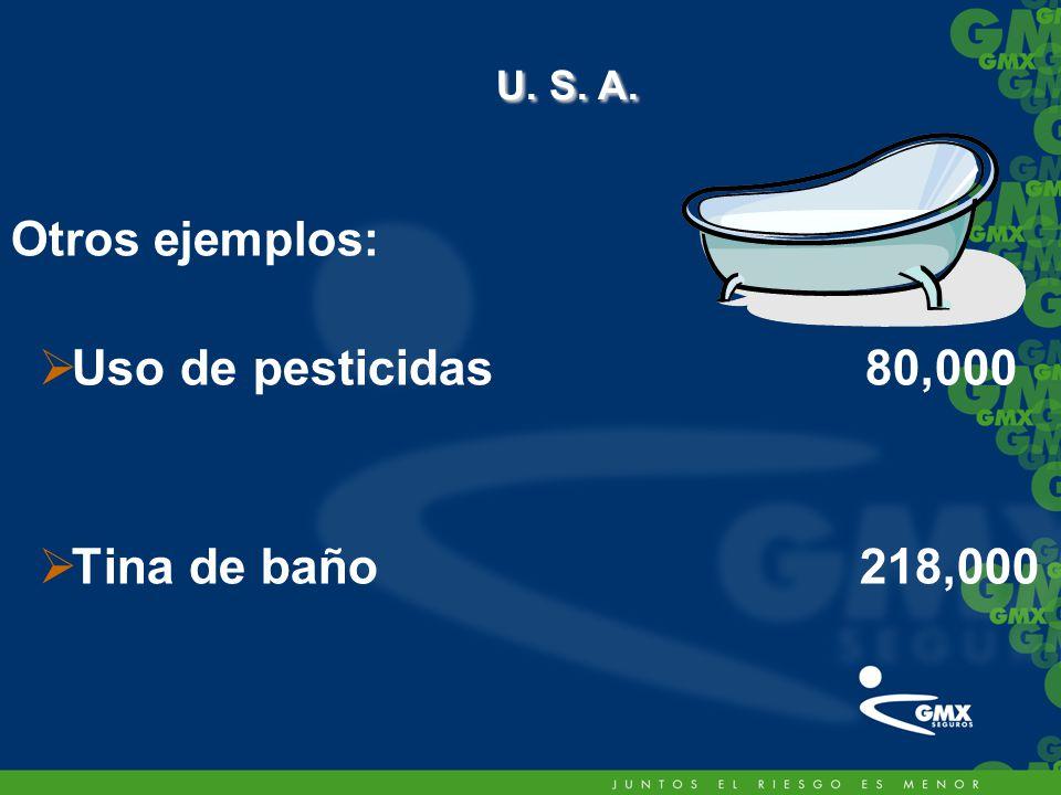 Otros ejemplos: Uso de pesticidas 80,000 Tina de baño 218,000 U. S. A. U. S. A.