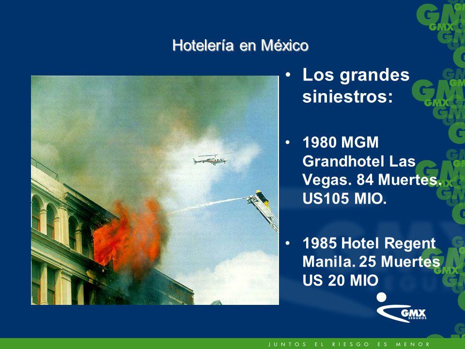 Los grandes siniestros: 1980 MGM Grandhotel Las Vegas.