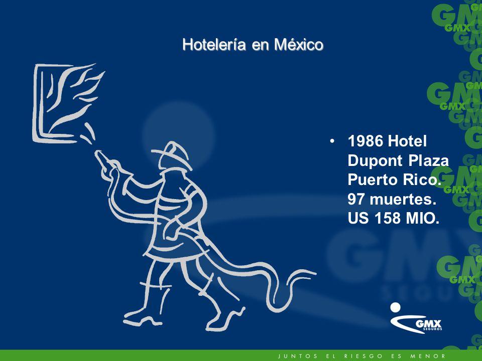 1986 Hotel Dupont Plaza Puerto Rico. 97 muertes. US 158 MIO. Hotelería en México