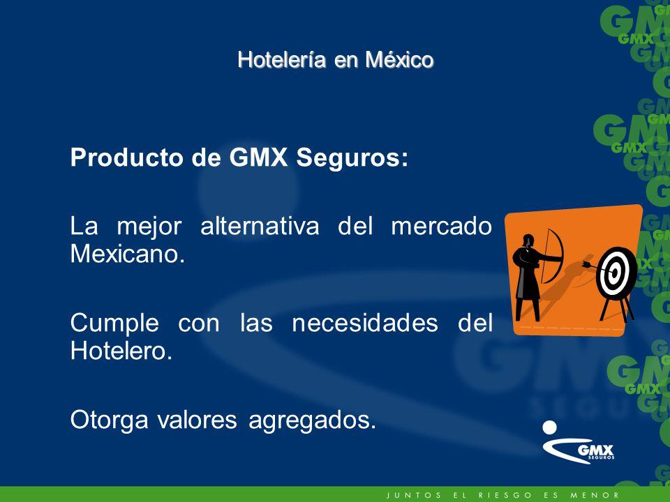 Hotelería en México Producto de GMX Seguros: La mejor alternativa del mercado Mexicano.