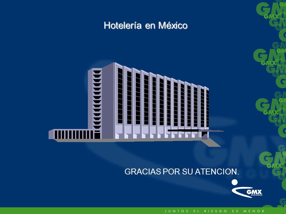 GRACIAS POR SU ATENCION. Hotelería en México