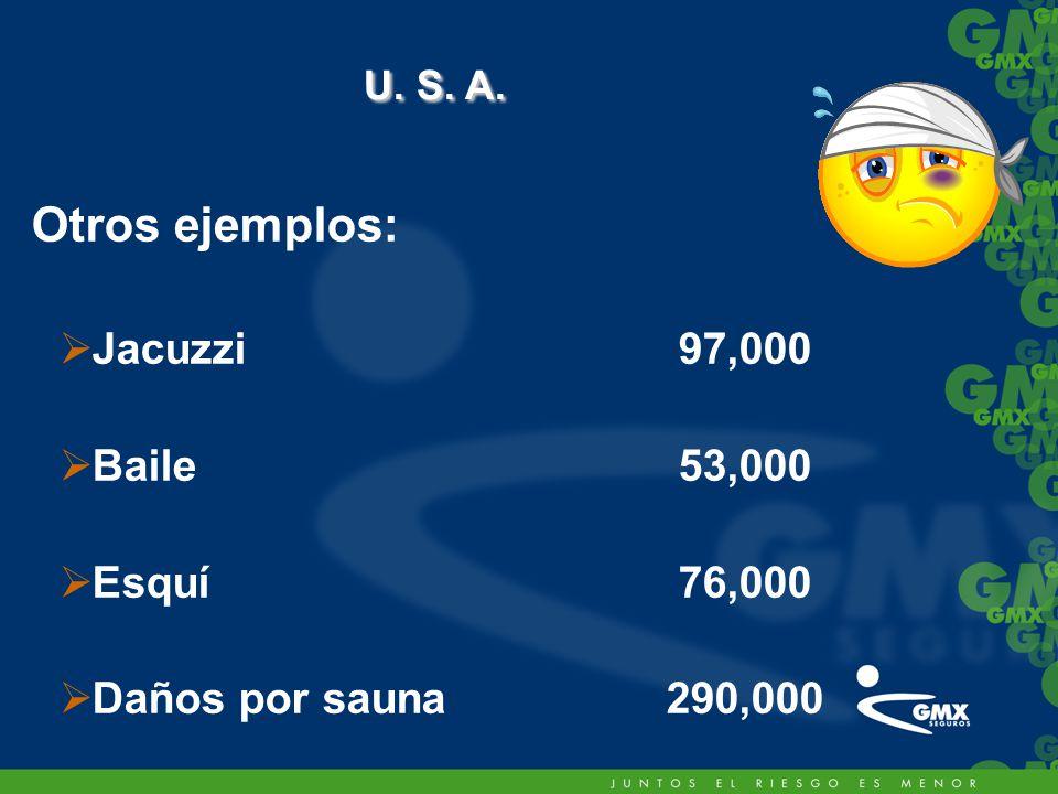 Otros ejemplos: Jacuzzi 97,000 Baile 53,000 Esquí 76,000 Daños por sauna 290,000 U. S. A. U. S. A.