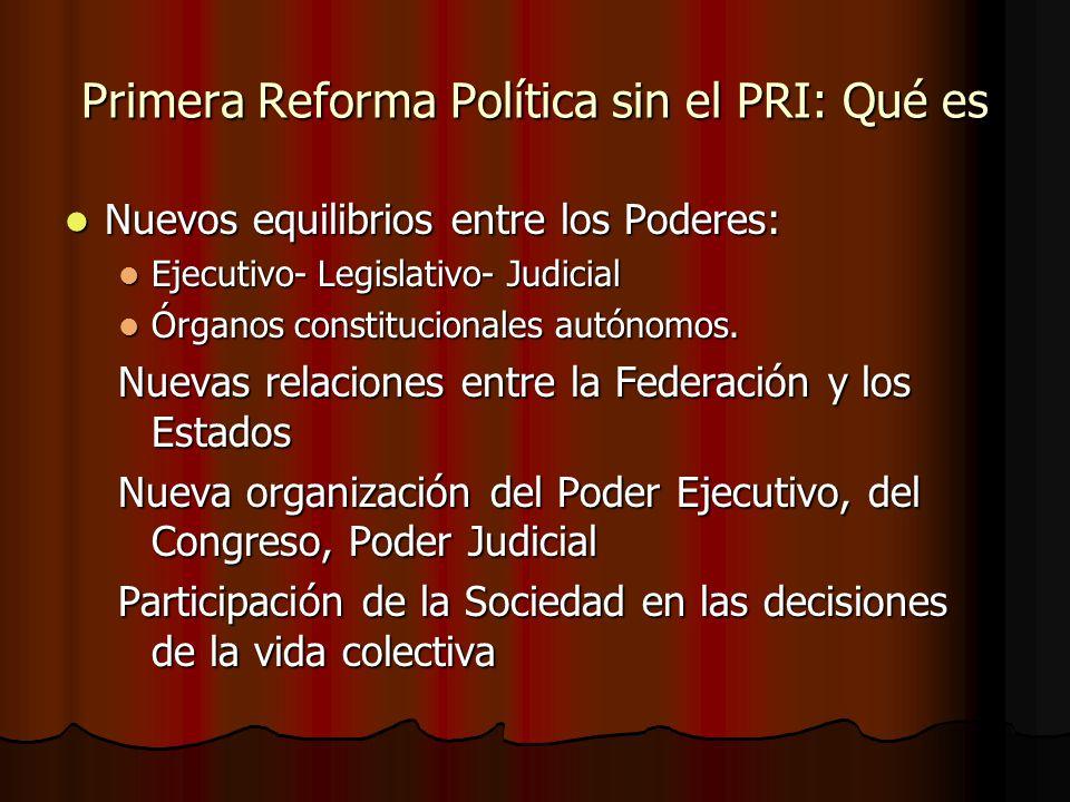 Primera Reforma Política sin el PRI: Qué es Nuevos equilibrios entre los Poderes: Nuevos equilibrios entre los Poderes: Ejecutivo- Legislativo- Judici