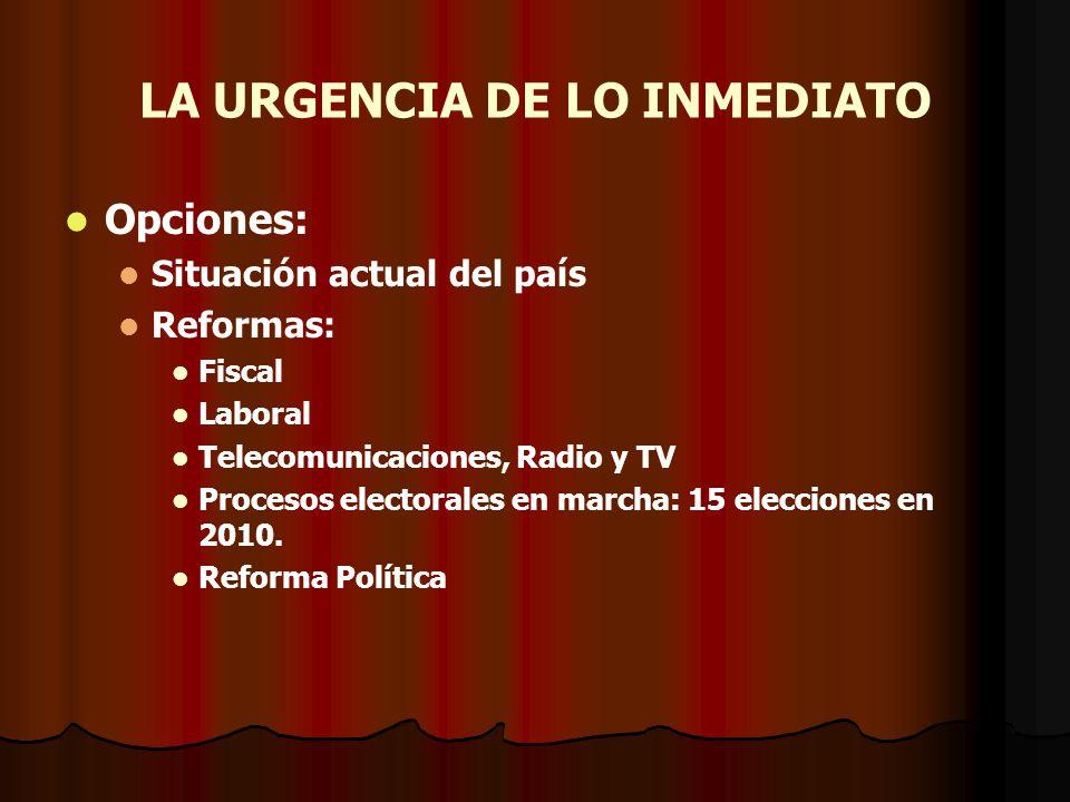 LA URGENCIA DE LO INMEDIATO Opciones: Situación actual del país Reformas: Fiscal Laboral Telecomunicaciones, Radio y TV Procesos electorales en marcha