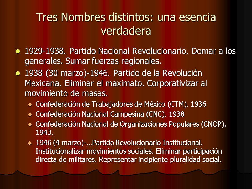 Tres Nombres distintos: una esencia verdadera 1929-1938. Partido Nacional Revolucionario. Domar a los generales. Sumar fuerzas regionales. 1929-1938.