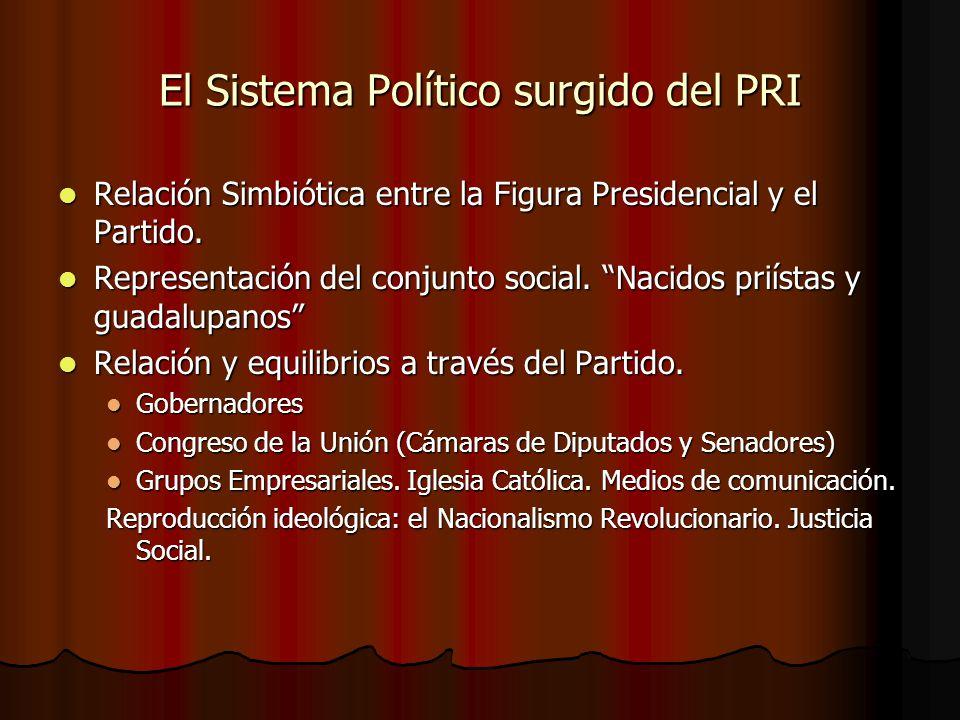 El Sistema Político surgido del PRI Relación Simbiótica entre la Figura Presidencial y el Partido. Relación Simbiótica entre la Figura Presidencial y