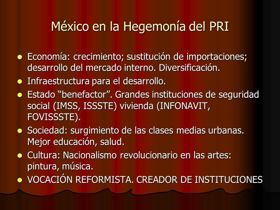 México en la Hegemonía del PRI Economía: crecimiento; sustitución de importaciones; desarrollo del mercado interno. Diversificación. Economía: crecimi