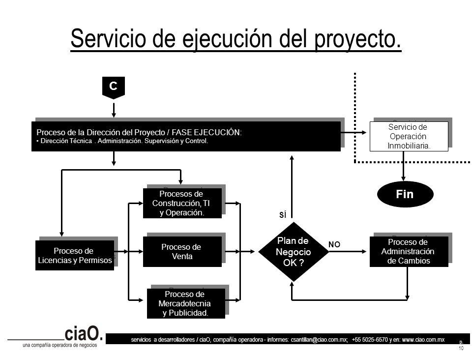servicios a desarrolladores / ciaO, compañía operadora - informes: csantillan@ciao.com.mx; +55 5025-6570 y en: www.ciao.com.mx p. 10 Servicio de ejecu