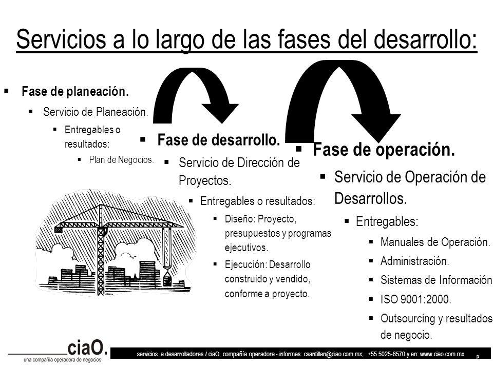 servicios a desarrolladores / ciaO, compañía operadora - informes: csantillan@ciao.com.mx; +55 5025-6570 y en: www.ciao.com.mx p.