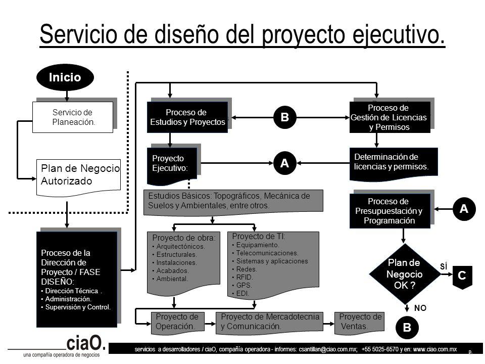 servicios a desarrolladores / ciaO, compañía operadora - informes: csantillan@ciao.com.mx; +55 5025-6570 y en: www.ciao.com.mx p. 9 Servicio de diseño
