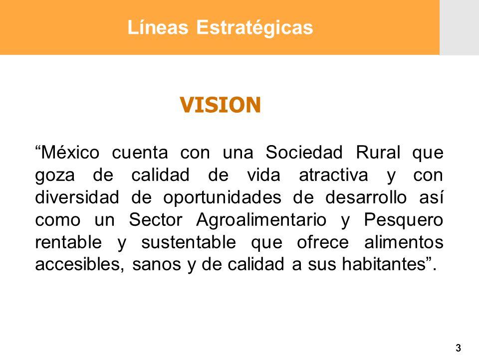 Proyección 2007 Producción Agropecuaria y Pesquera Proyección 2007 Producción Agropecuaria y Pesquera México cuenta con una Sociedad Rural que goza de