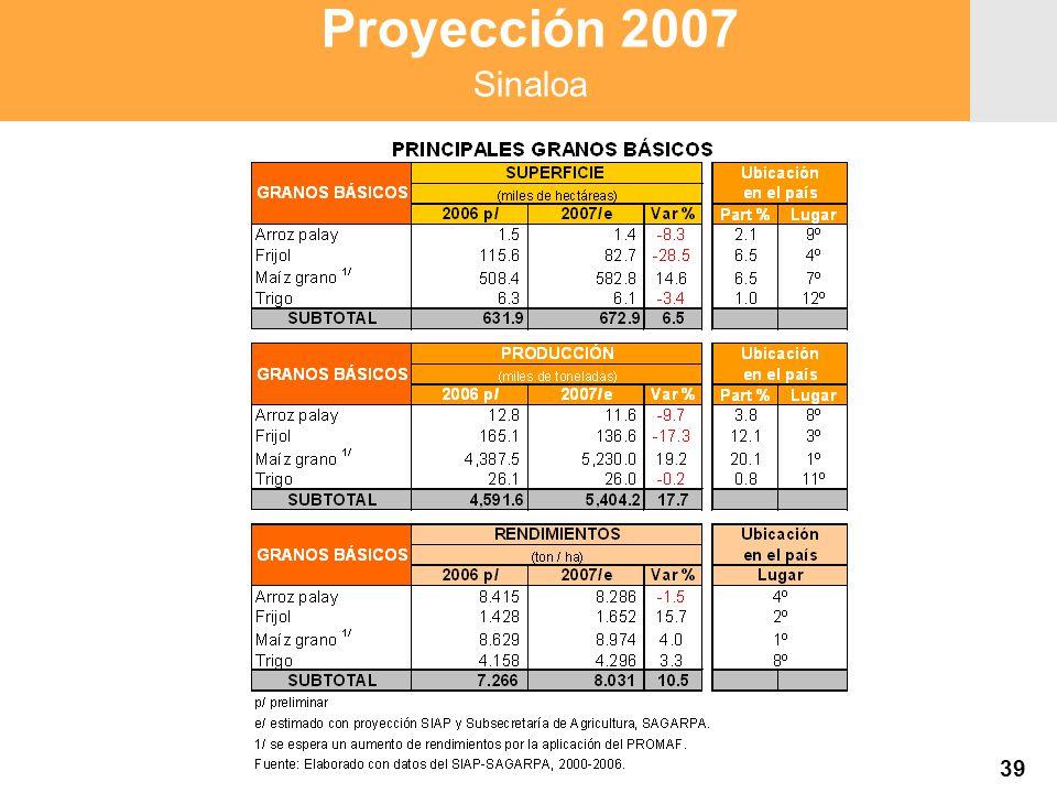 Proyección 2007 Producción Agropecuaria y Pesquera Proyección 2007 Producción Agropecuaria y Pesquera Proyección 2007 Sinaloa 39