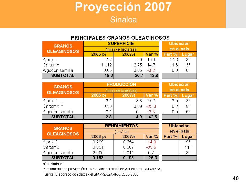 Proyección 2007 Producción Agropecuaria y Pesquera Proyección 2007 Producción Agropecuaria y Pesquera Proyección 2007 Sinaloa 40