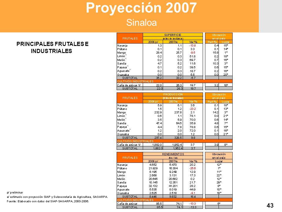 Proyección 2007 Producción Agropecuaria y Pesquera Proyección 2007 Producción Agropecuaria y Pesquera Proyección 2007 Sinaloa 43 PRINCIPALES FRUTALES