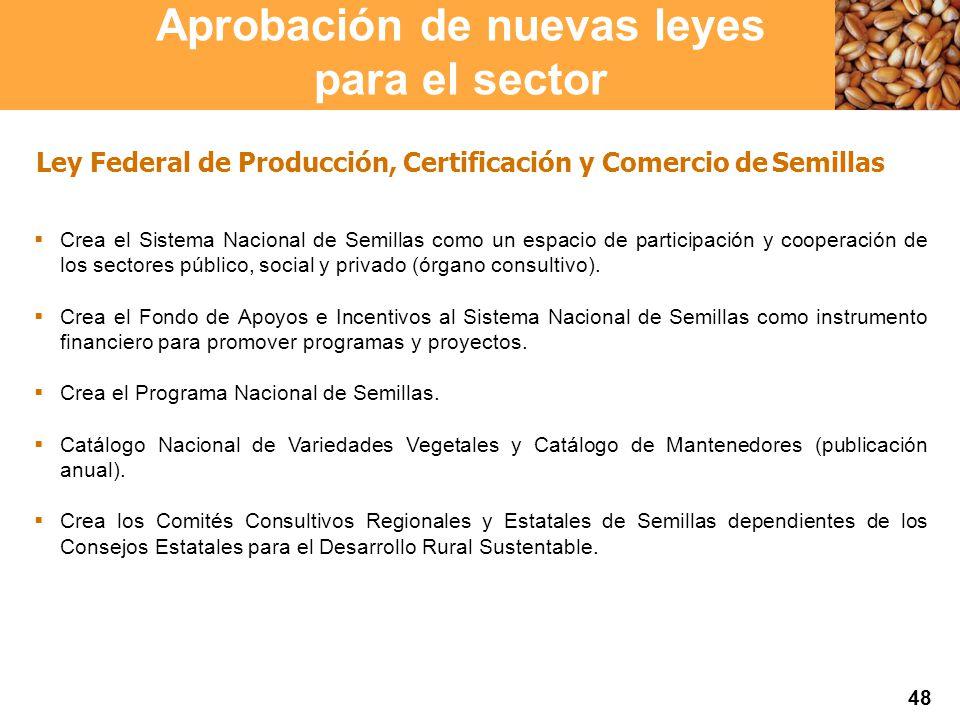 Proyección 2007 Producción Agropecuaria y Pesquera Proyección 2007 Producción Agropecuaria y Pesquera Crea el Sistema Nacional de Semillas como un esp