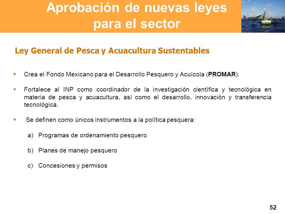 Proyección 2007 Producción Agropecuaria y Pesquera Proyección 2007 Producción Agropecuaria y Pesquera Crea el Fondo Mexicano para el Desarrollo Pesquero y Acuícola (PROMAR).