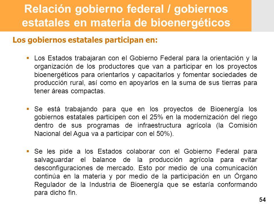 Proyección 2007 Producción Agropecuaria y Pesquera Proyección 2007 Producción Agropecuaria y Pesquera Los gobiernos estatales participan en: Los Estad