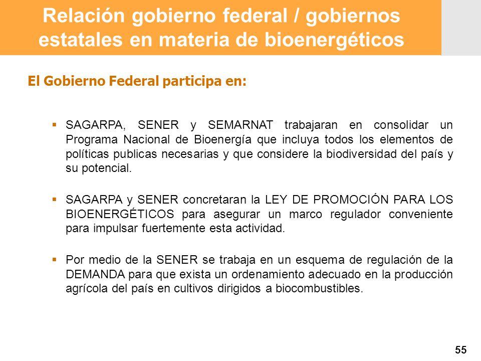 Proyección 2007 Producción Agropecuaria y Pesquera Proyección 2007 Producción Agropecuaria y Pesquera El Gobierno Federal participa en: SAGARPA, SENER
