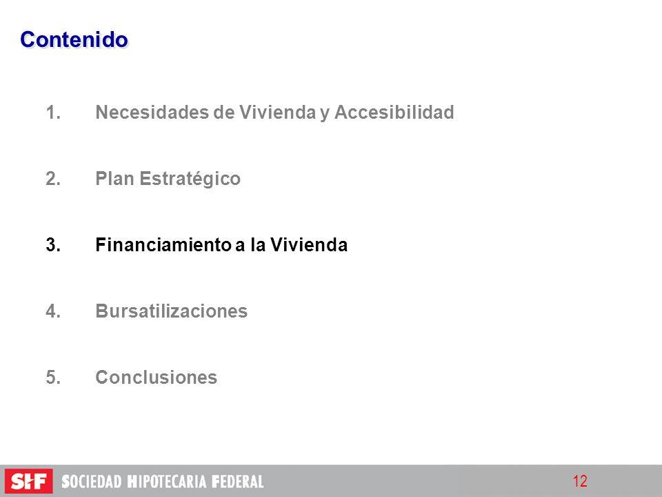 12 Contenido 1. 1.Necesidades de Vivienda y Accesibilidad 2. 2.Plan Estratégico 3. 3.Financiamiento a la Vivienda 4. 4.Bursatilizaciones 5. 5.Conclusi