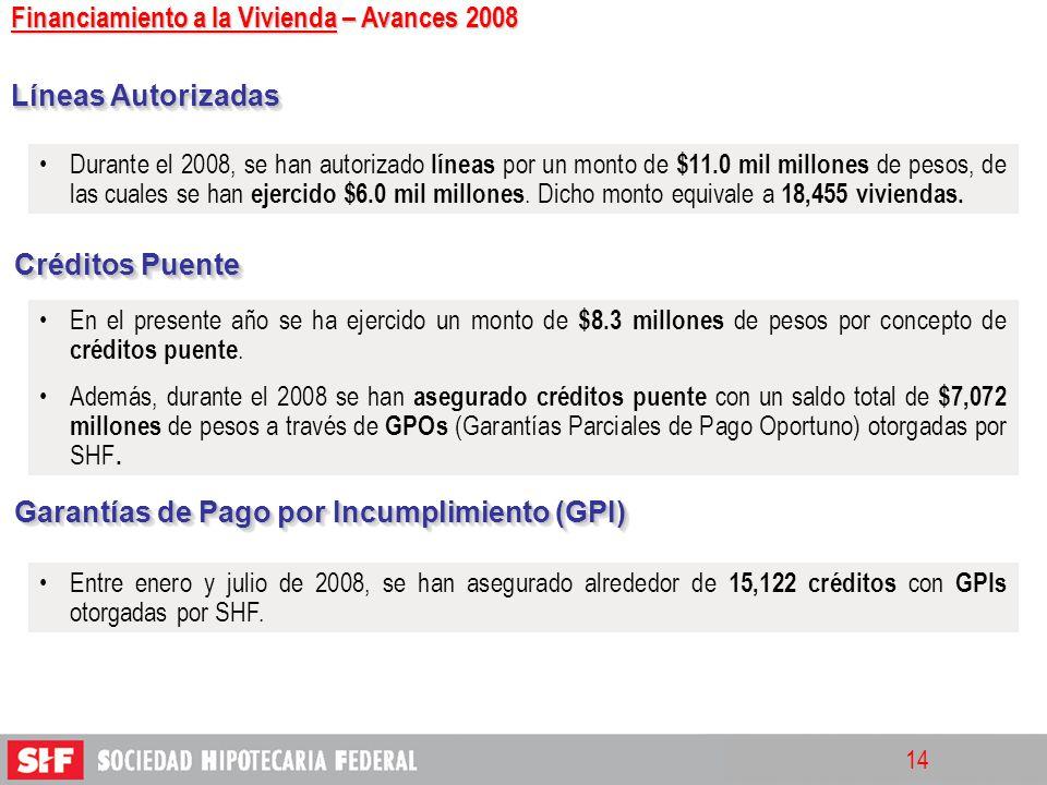 14 Líneas Autorizadas Durante el 2008, se han autorizado líneas por un monto de $11.0 mil millones de pesos, de las cuales se han ejercido $6.0 mil mi