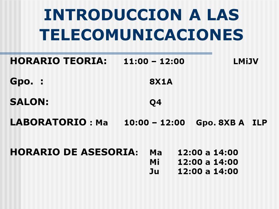 INTRODUCCION A LAS TELECOMUNICACIONES HORARIO TEORIA: 11:00 – 12:00LMiJV Gpo.
