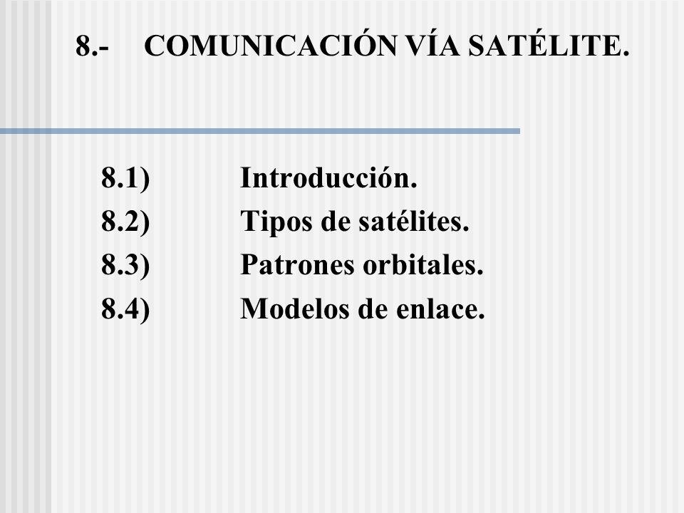 8.-COMUNICACIÓN VÍA SATÉLITE.8.1) Introducción. 8.2) Tipos de satélites.
