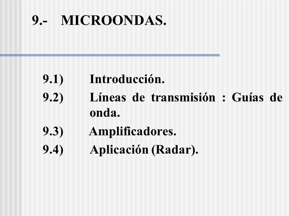 9.-MICROONDAS.9.1)Introducción. 9.2) Líneas de transmisión : Guías de onda.