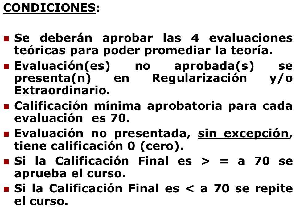 CONDICIONES: Se deberán aprobar las 4 evaluaciones teóricas para poder promediar la teoría.