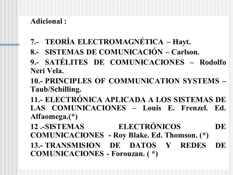 Adicional : 7.-TEORÍA ELECTROMAGNÉTICA – Hayt.8.-SISTEMAS DE COMUNICACIÓN – Carlson.